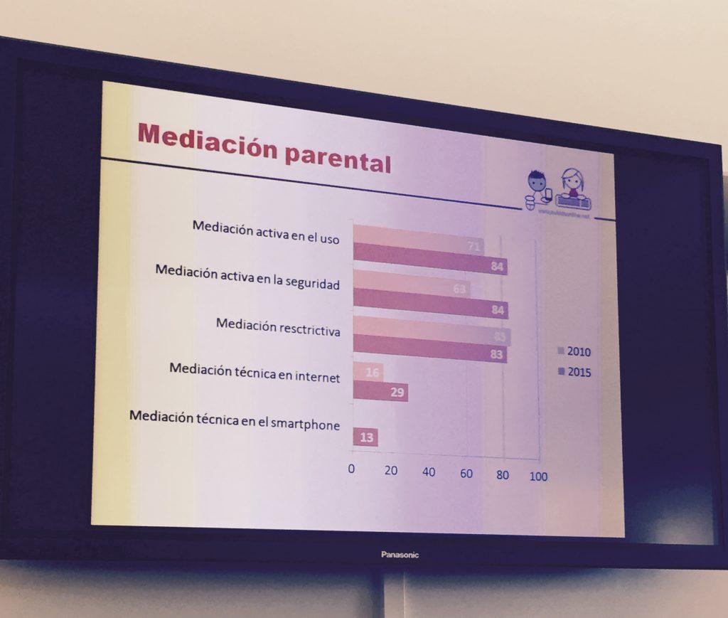 Mediación parental.